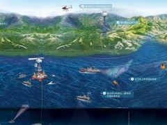 海兰信海洋立体观监测系统解决方案