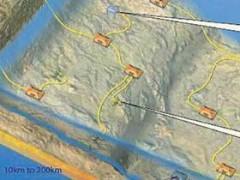 海兰信海底观测网系统解决方案